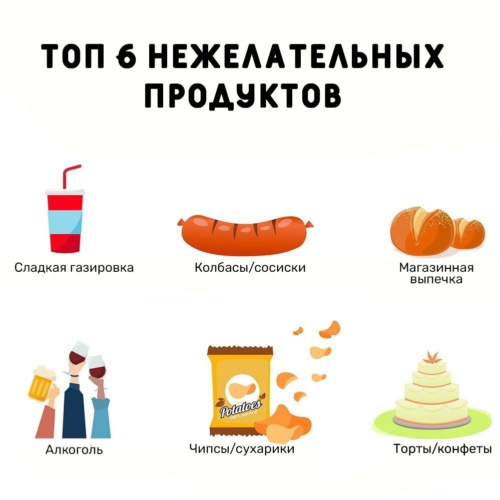 Список продуктов, которые очно стоит исключить при похудении