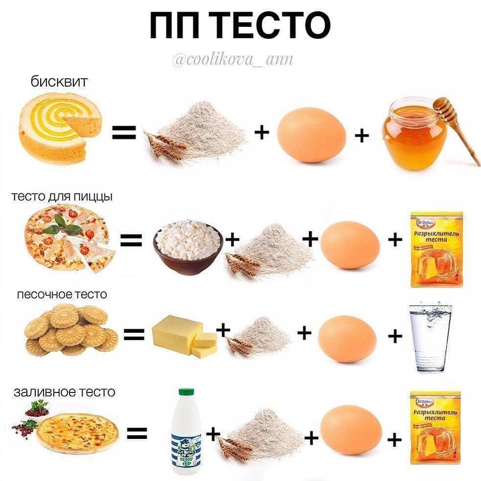 Подборка рецептов